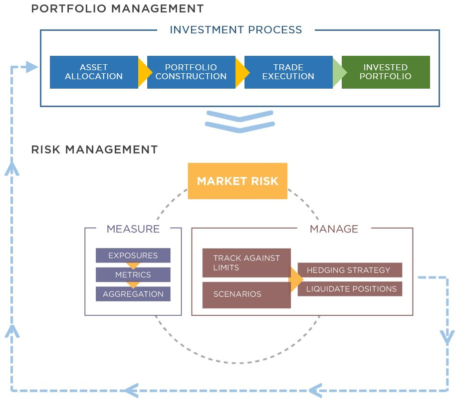 thesis risk management construction